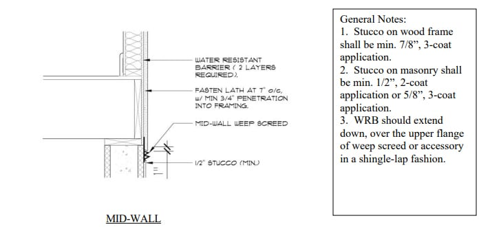 Stucco Application Guide - Mid Wall